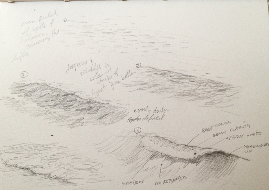 """Some Notes on Waves : Pencil. 5""""x7"""" 2013"""