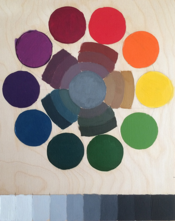 """Munsell Color Wheel.  Oil on plywood. 8""""x10"""" 2014"""